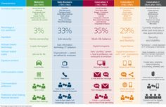 Target Segmentation by Generations: Maturists, Baby Boomers, Generation X, Generation Y, Generation Z [Infographics]