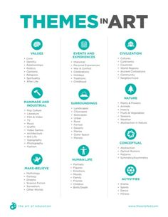 Themes in Art