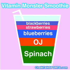 Healthy And Easy Smoothie Recipe