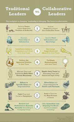 leaders : traditonal -vs- collaborative