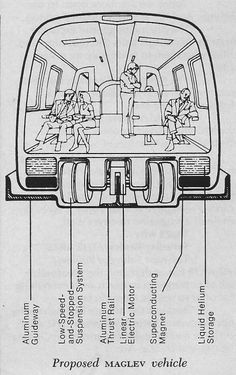 Cutaway model (scale 1:144) of the passenger liner TS