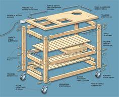 cucina in legno progetto
