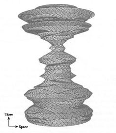 Causal dynamical triangulation (abbreviated as CDT), popularized by Lee Smolin, is an approach to quantum gravity that like loop quantum gravity is background independent. This means that it does not assume any pre-existing arena (dimensional space), but rather attempts to show how the spacetime fabric itself evolves.