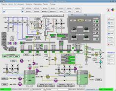 DAQFactory HMI/SCADA Software from Azeotech that make