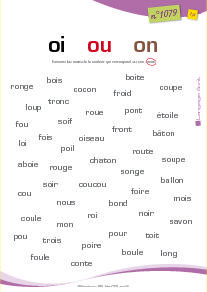 Confusion oi / ou / on Montessori, Language Acquisition, French Grammar, Brain Gym, French Immersion, Syllable, French Lessons, Learn French, Early Learning