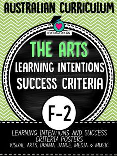 How To Circumvent IP Possession Concerns Every Time A Strategic Alliance, Three Way Partnership Or Collaboration Fails The Arts Learning Intentions Bundle Prepf - Year 6 Australian Curriculum Education And Literacy, Primary Education, Media Literacy, Physical Education, Visible Learning, Success Criteria, Learning Goals, Australian Curriculum, Beginning Of The School Year