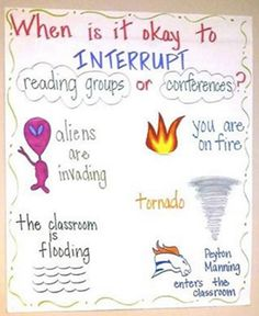 This anchor chart wins all of the awards.  Find more anchor charts for your classroom on TpT!