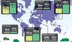 Navigating the Global Digital Ad Landscape [Infographic]