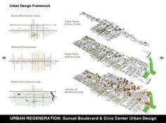 Urban Design Framework
