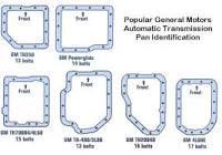 Gm 700r4 Transmission >> Image Of 700r4 Transmission Identification Gm