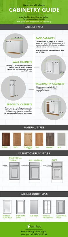 Join our experts as you learn about the kitchen cabinetry world. Understand more about what your options are for your next kitchen remodel. Kitchen Cabinets Parts, Types Of Cabinets, Upper Cabinets, Base Cabinets, Kitchen Cabinetry, Cabinet Refacing, Cabinet Doors, Full Overlay Cabinets, Tall Pantry Cabinet