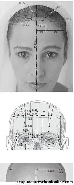 (BL-4) Crooked Curve QUCHA - Acupuncture Points -1 #Acupuncture