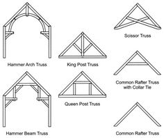 LaMontagne Woodworking - Timber Frame Truss Styles