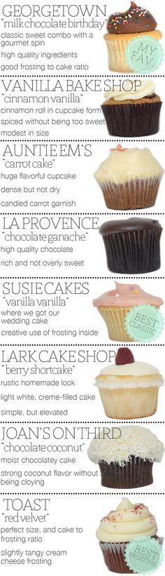 my favorite cupcakes in la