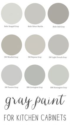 Gray Paint for Kitchen Cabinets {Help Me Decide!} – Stacy Risenmay Gray Paint for Kitchen Cabinets {Help Me Decide! Grey Kitchen Cabinets, Kitchen Cabinet Colors, Painting Kitchen Cabinets, Kitchen Redo, Kitchen Ideas, Farmhouse Cabinets, Kitchen Themes, Gray Kitchen Paint, Gray Kitchens