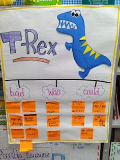 T Rex..great idea to research the different dinos and then have the kids write about them..