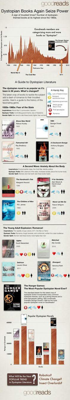 ya book infographics