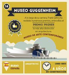 ¿sabes qué famoso arquitecto de reconocimiento mundial diseñó este característico museo bilbaíno? #AtlasMonumental