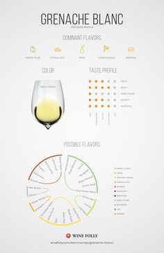 Grenache Blanc Tasting Notes and Profile by Wine Folly