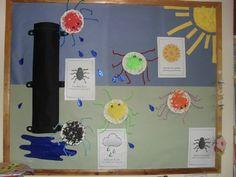 Incy Wincy Spider classroom display photo - SparkleBox