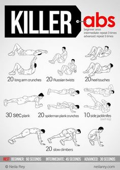 Training And Endurance – A Beginner's Guide Abs and Arm Day (and a little boxer workout) Mondays Wednesday and Fridays!Abs and Arm Day (and a little boxer workout) Mondays Wednesday and Fridays! Quick Ab Workout, Killer Ab Workouts, Killer Abs, Gym Workout Tips, Abs Workout Routines, Ab Workout At Home, Workout Fitness, Yoga Fitness, Man Workout Plan