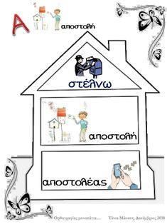 Οικογένειες λέξεων (α΄τεύχος, Γ' Δημοτικού) Greek Language, Speech And Language, Messages, Education, Learning, Frame, Therapy, Picture Frame, Greek
