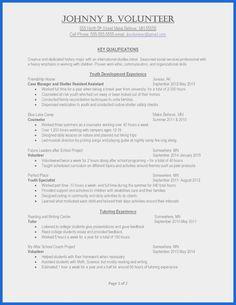 8 Sample Of Curriculum Vitae For Job Application Pdf