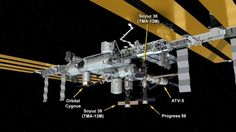 There are now five spacecraft docked to the International Space Station after this morning's docking of the Progress 62 resupply ship. When the Orbital ATK Cygnus space ship is released in February it will be replaced by the SpaceX Dragon on its mission. Tornados, Constellations, Spacex Dragon, Johnson Space Center, Nasa Missions, Nasa Images, Discipline, International Space Station, Space And Astronomy