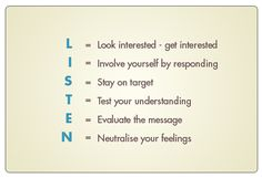 active listening - Google Search