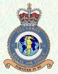 Royal Air Force, Badges, Ww2, Scotland, Army, The Unit, History, Magick, Gi Joe