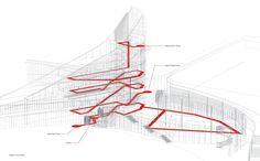 architecture circulation model - Google Search