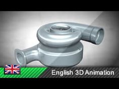 How a turbocharger works! (Animation) - YouTube