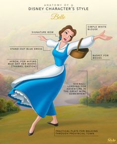 Anatomy of a Disney Character's Style: Belle                                                                                                                                                                                 More