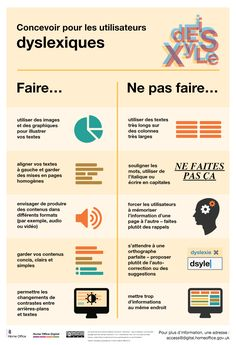 Psychology infographic and charts pour mieux mémoriser Education Positive, Brain Gym, French Lessons, Learn French, Public Relations, Teaching English, Speech Therapy, Special Education, Classroom Management