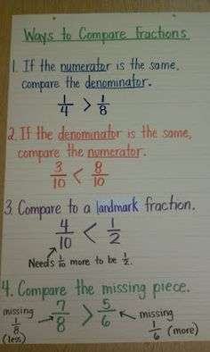 Ways to Compare Fractions