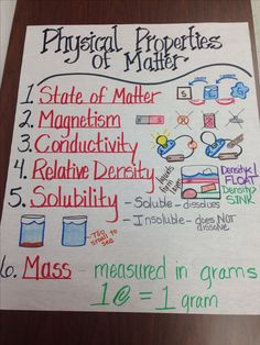 Physical properties of matter- anchor chart anchor charts фи Science Anchor Charts 5th Grade, Science Chart, 7th Grade Science, Science Chemistry, Middle School Science, Elementary Science, Physical Science, Science Classroom, Teaching Science