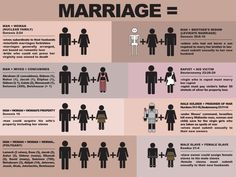 The top 8 ways to be 'Traditionally Married' according to the Bible