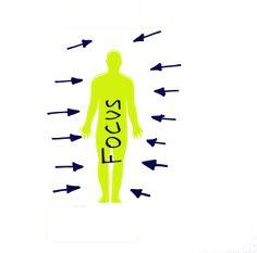 focus, focus, focus Evernote