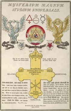 'Geheime Figuren der Rosenkreuzer, aus dem 16ten und 17ten Jahrhundert' ('Secret Symbols of the Rosicrucians from the 16th and 17th Centuries').Mysterium Magnum