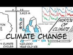 Is climate change human made? (Vostok ice core) - http://www.climatechangenewsreport.com/is-climate-change-human-made-vostok-ice-core/