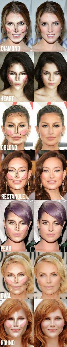 Beauty School: Finding Your Face Shape