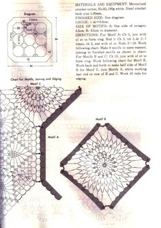 схема вязания скатерти 1.2