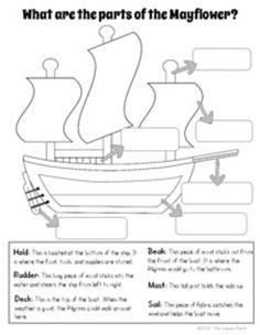 The Mayflower Compact #Worksheet #USHistory CC Cycle 3 Week 2 ...