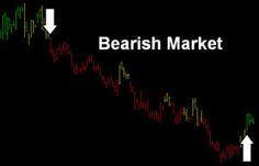 bearish_market: http://www.niftytradingtips.in/2015/03/04/bearishsh-stocks-sensex-nifty-drops/
