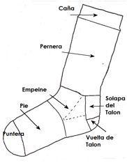 Patrón de calcetines con 5 agujas (gratis) -- Spanish free cuff-down sock pattern. Crochet Needles, Knit Crochet, Little Lizard, Hands On Hips, Yoga Socks, Pretty Shoes, Knit Fashion, Knitting Socks, Crochet Doilies