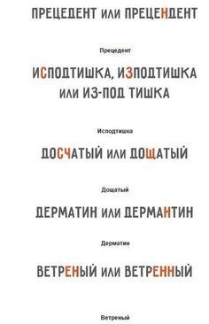 Пишем и говорим правильно