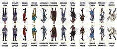 Sci-Fi Character Sheet 021