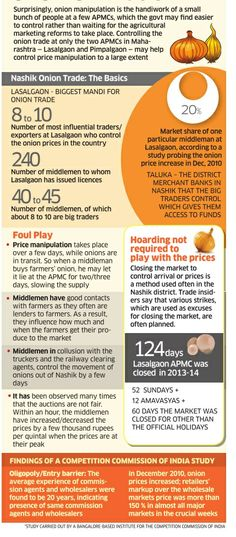 How onion prices are manipulated..#OnionPrice