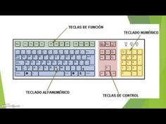 12 Ideas De Teclado Informatica Y Computacion Computacion Comandos Del Teclado