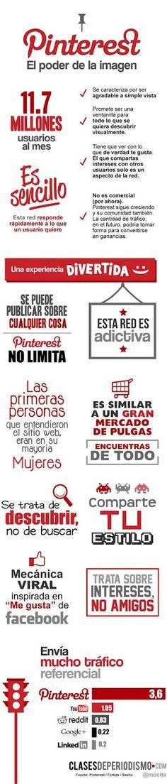 Gustavo Martínez Blog´s » El poder de la imagen en Pinterest en una infografía en español